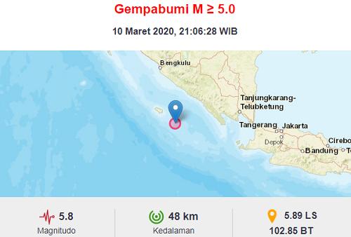 Viral : Vidio Detik-Detik Gempa Bumi di Sukabumi, Ini Penjelasan BMKG