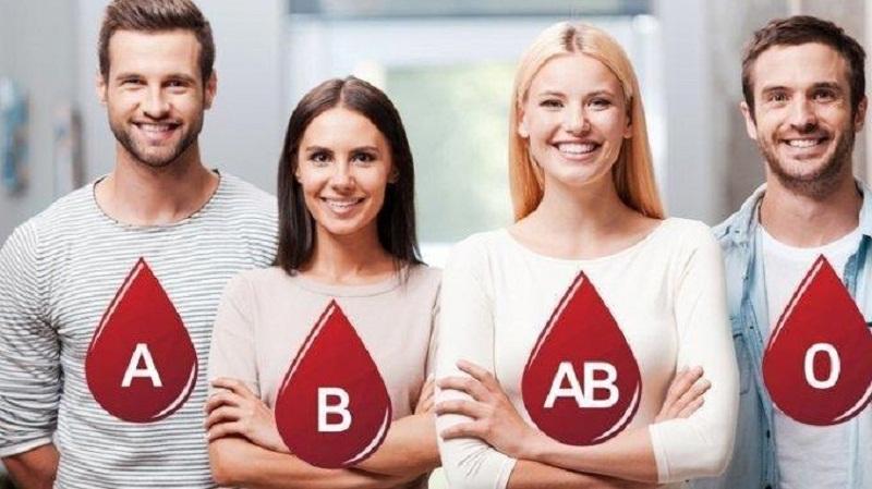 Hubungan Golongan Darah dengan Corona Virus